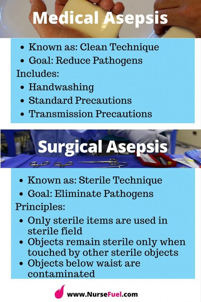 Asepsis - http://www.NurseFuel.com